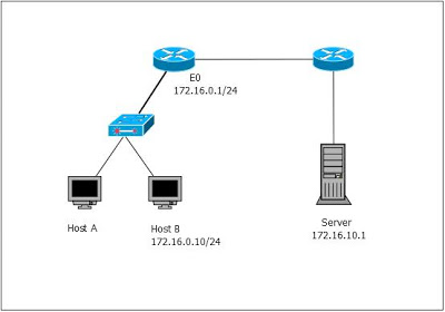 troublesetting ip address