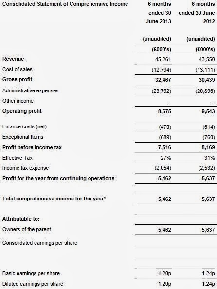 understanding a companys income statement