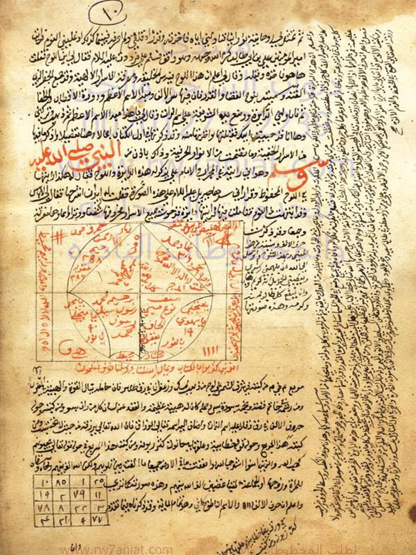 تحميل كتاب شمس المعارف الكبرى النسخة الاصلية pdf مجانا