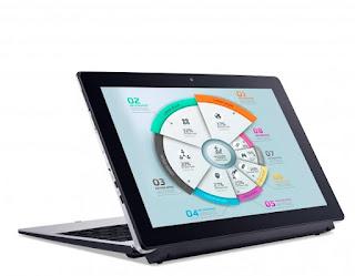 Gambar Notebook Acer One 10 Mode Presentasi