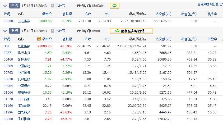 中国株コバンザメ投資ウォッチ銘柄watch20140113