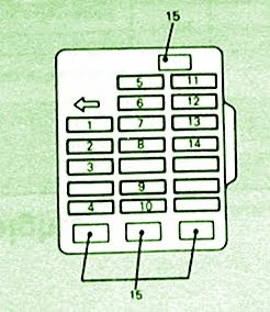 Fuse Box Mitsubishi Eclipse Diagram