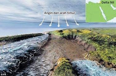 LAKARAN artis menunjukkan angin kuat dari timur telah menyebabkan air lagun (kiri) dan sungai (kanan) 'berpusing' dan membentuk dinding air dekat Laut Merah.