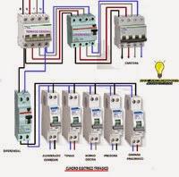 Cuadro electrico trifasico