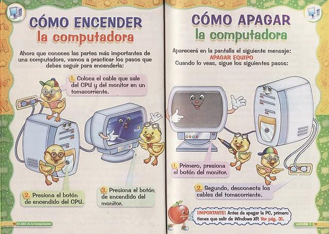 Partes de la computadora para niños de preescolar - Imagui