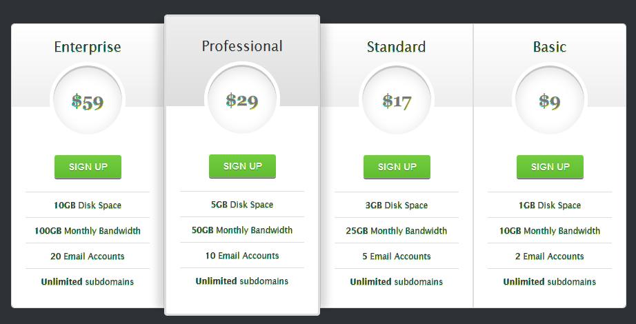 http://2.bp.blogspot.com/-RKJv8JjOfrg/T4rpLTYWQyI/AAAAAAAAG2g/5Sj68LxOmSU/s1600/pricing-table-4.png