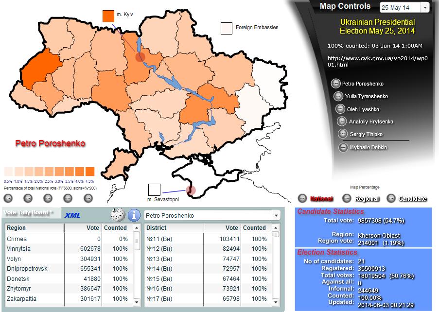 https://4c384aaa-a-62cb3a1a-s-sites.googlegroups.com/site/ukrainetoday/UAElections-1.swf?attachauth=ANoY7cq3amGUlkkGw3mvELfhMMChH4PvwsH2o2u-vXriWq0TDjpn0kUxh_qBZVaTTy-TEQiwZbbBg_lkCWzlpyJEA5H5aD_acDzfWGhSWj5ehtpsNcm49mhT1cgJ8sHbJ9xJAWKNJ6J2d-yuaoeKj4QMpJhxrFf3Oomf2mBa79XFOPWLUMNgis6k7-8AaUpVl34ccNMhmkxn5Zp6TGhSUIFN3xfXpArBpA%3D%3D&attredirects=0