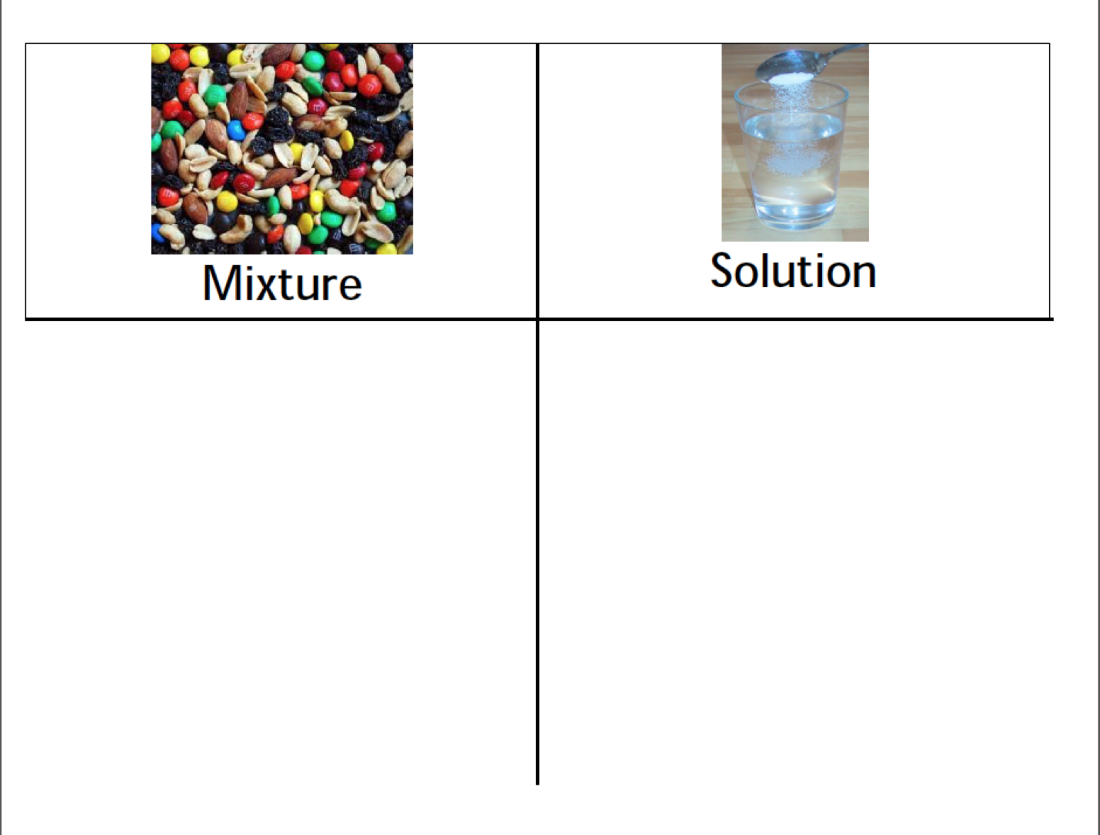 Ever a Teacher: Mixtures and Solutions