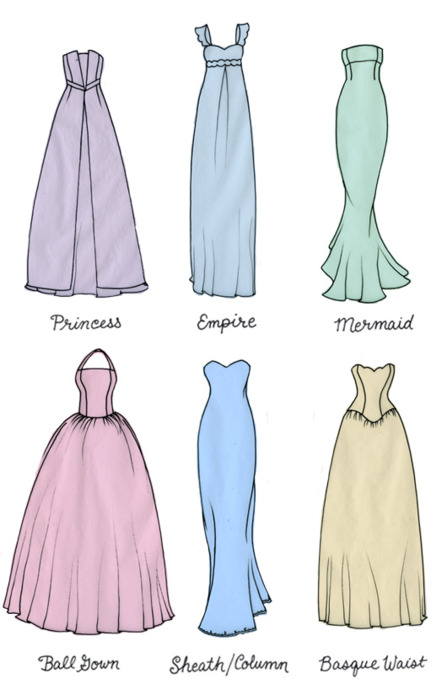 What Style Of Wedding Dress Suits My Body Type 76