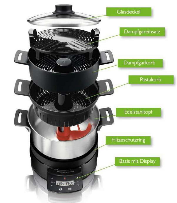 thermomix bester preis