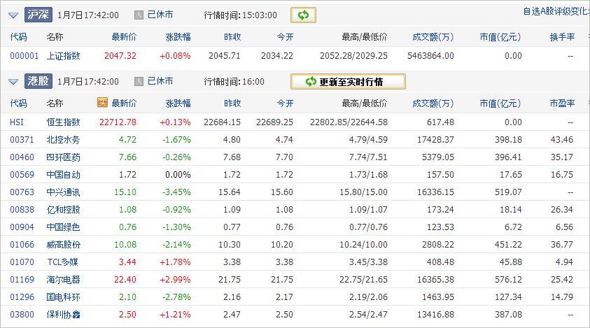 中国株コバンザメ投資ウォッチ銘柄watch20140107