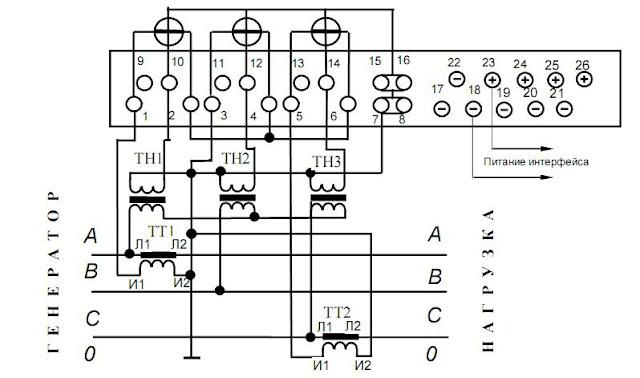 Схема подключения счётчика к трёхфазной 3-проводной сети с помощью трёх трансформаторов напряжения и двух...