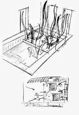 Estudio de las distribución del trabajo en acero corten