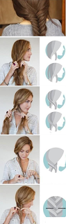 Peinados Faciles y Rapidos, V Parte, Clasica Trenza Francesa