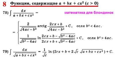 Таблица интегралов. Интегралы квадратных уравнений формулы. Математика для блондинок.