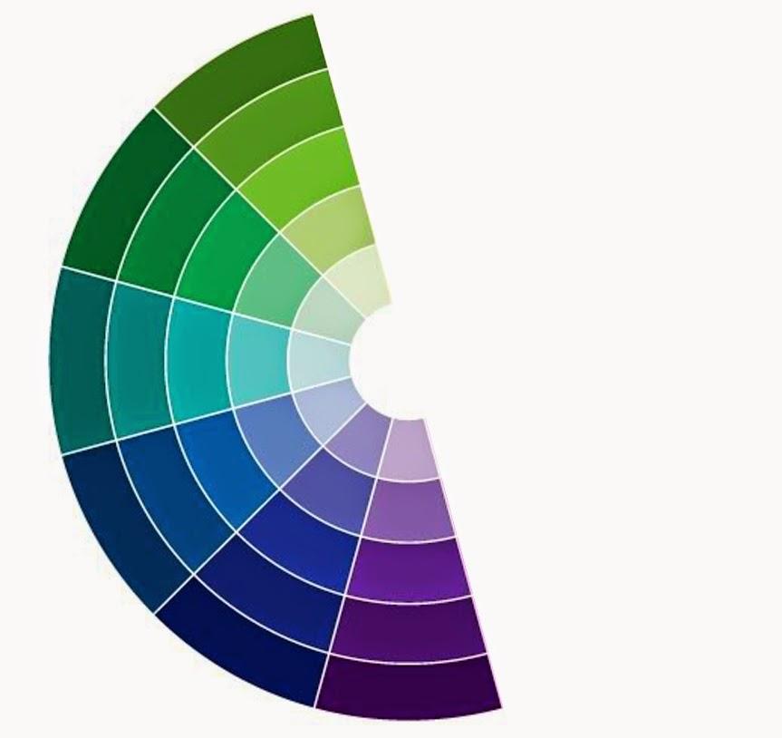 La artística del aula de Primaria: Los colores fríos