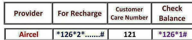 Aircel Customer Service Care / Recharge / Balance Check Numbers