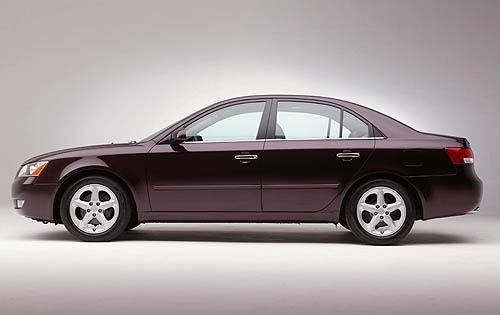 2006 Hyundai Sonata Owners Manual Pdf