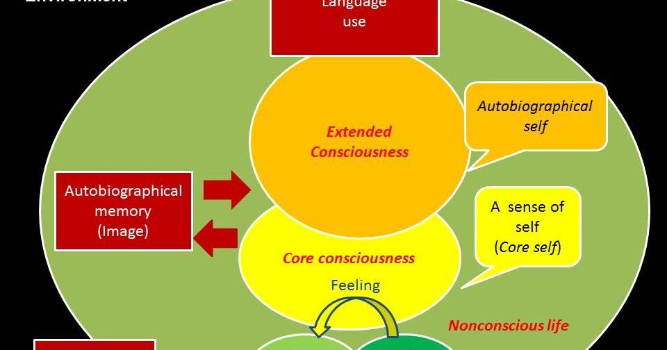 postmodernism essay conclusion