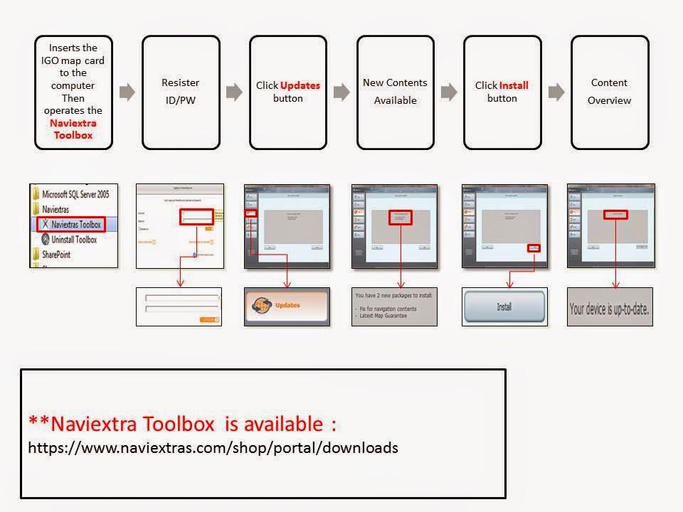 Naviplus com gps map manual igo primo gps map update publicscrutiny Image collections