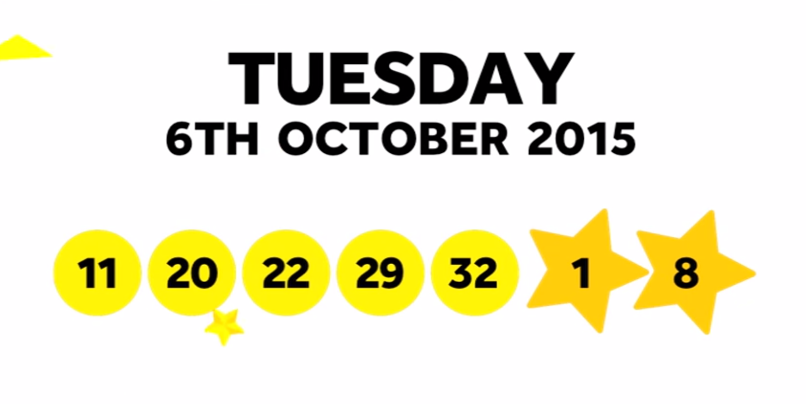 The National Lottery Tuesday 'EuroMillions' draw results from 6th October 2015: 11,20,22,29,32; Lucky Stars: 1,8