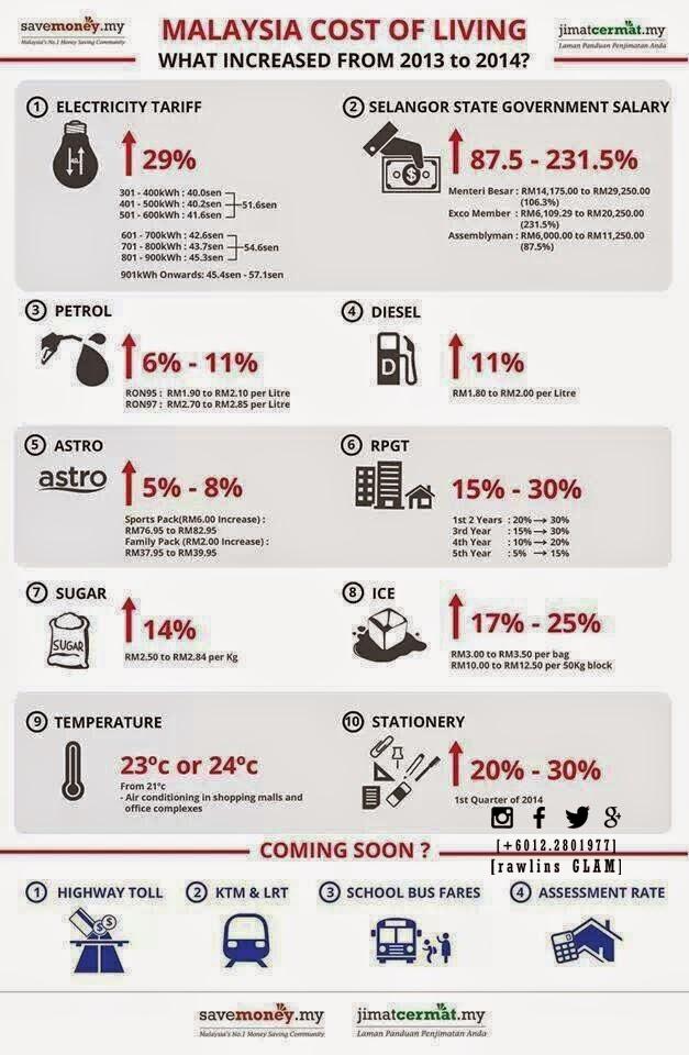 gaji 6 angka, extra income, big bonus, online business, byrawlins, kaya, miskin,