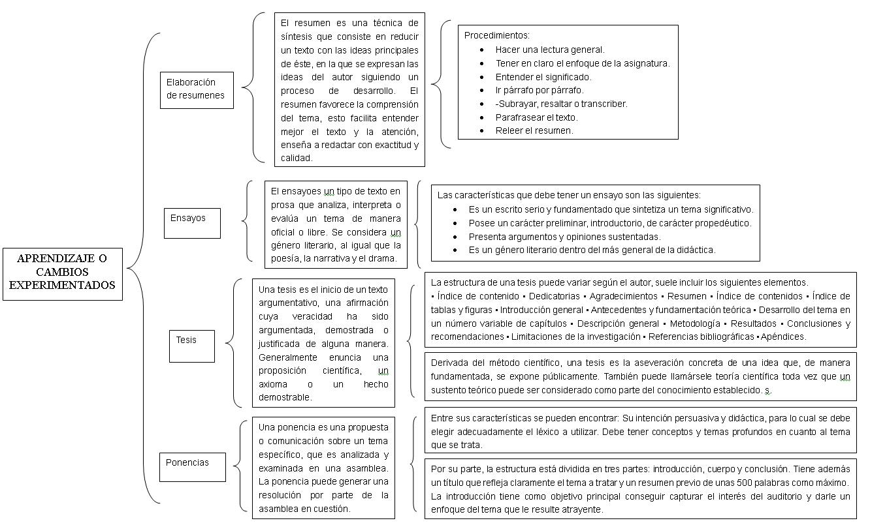 FACTORES INTERPERSONALES Y CARACTERÍSTICAS DEL ENTORNO QUE AFECTAN ...