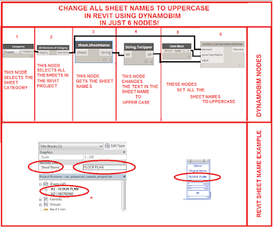 CHANGE SHEET NAMES TO UPPER CASE IN REVIT USING DYNAMOBIM