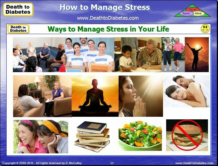 how to manage stress Strong stress management skills lead to higher levels of happiness and satisfaction all you need is a plan and a bit of mindfulness.