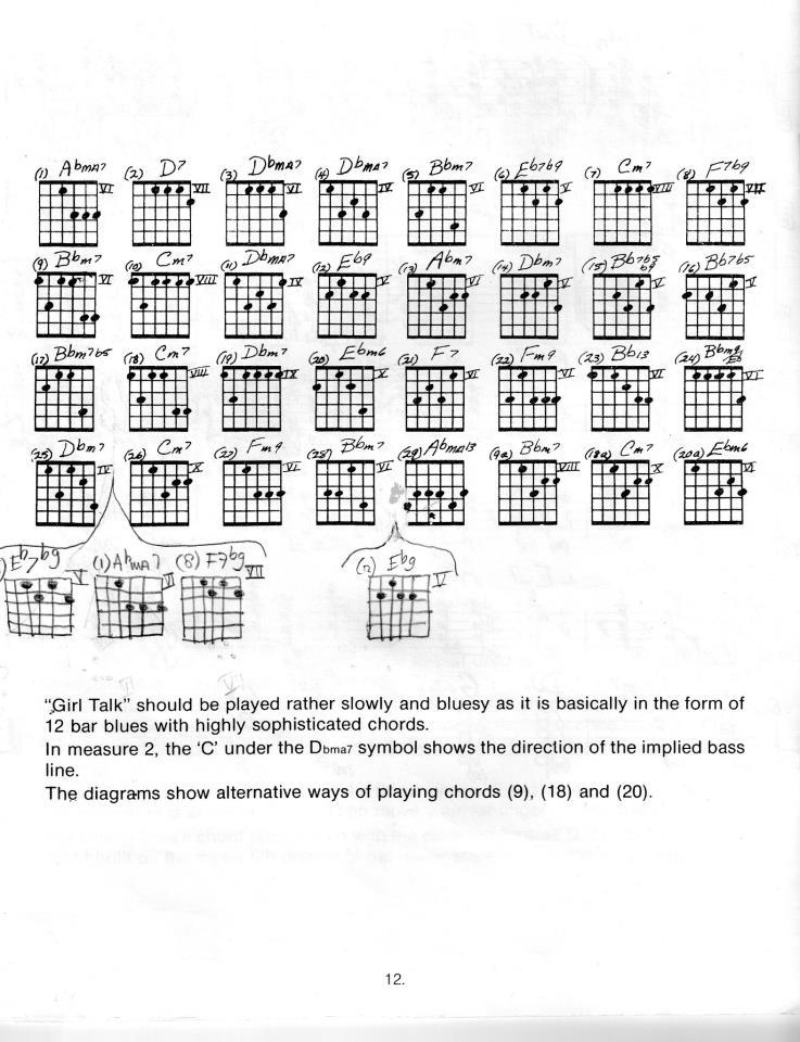 Dutchboppers Jazz Guitar Blog November 2012