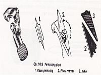 Tubing Cutter ( Pemotong Pipa )