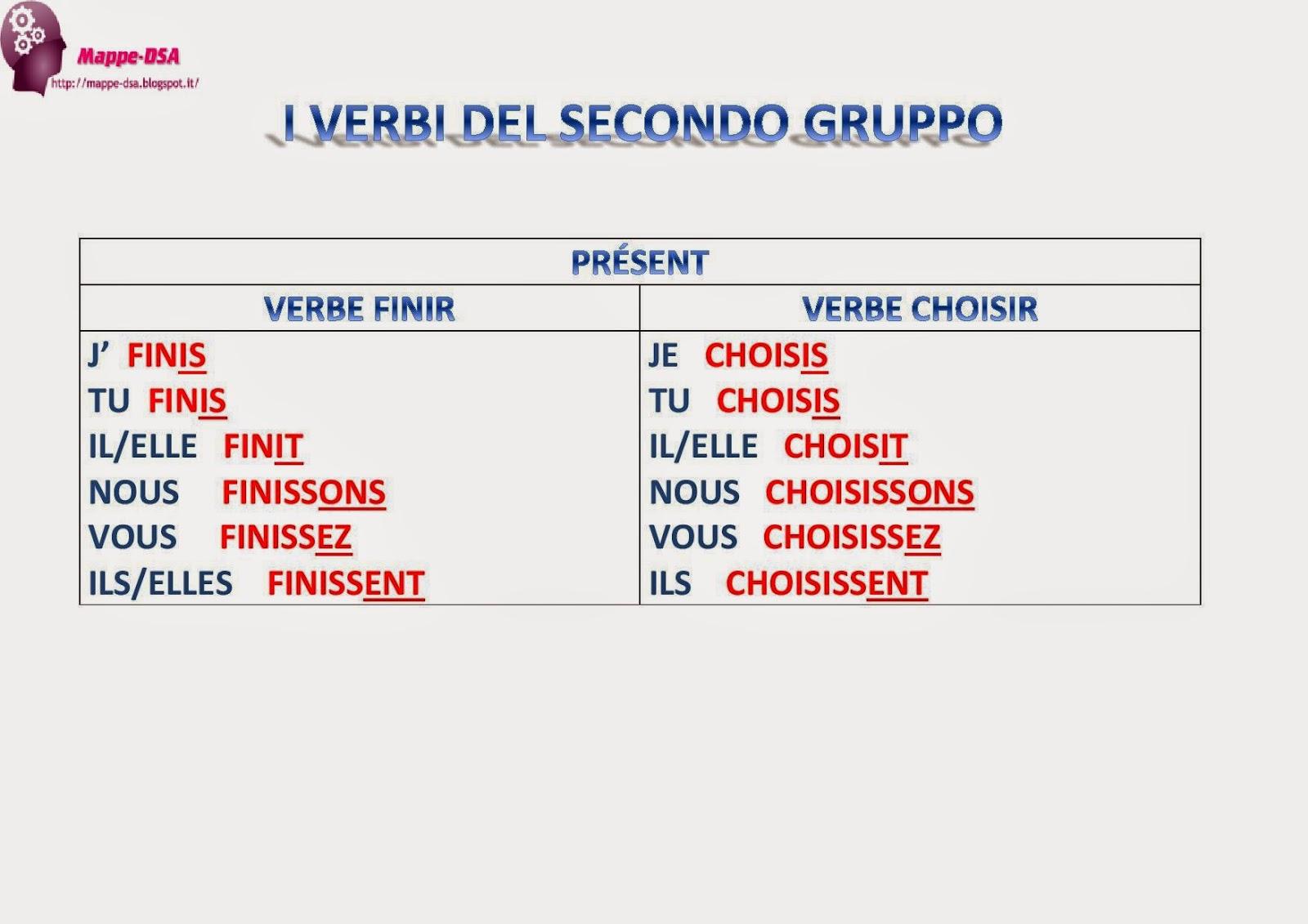 tabella verbi francese