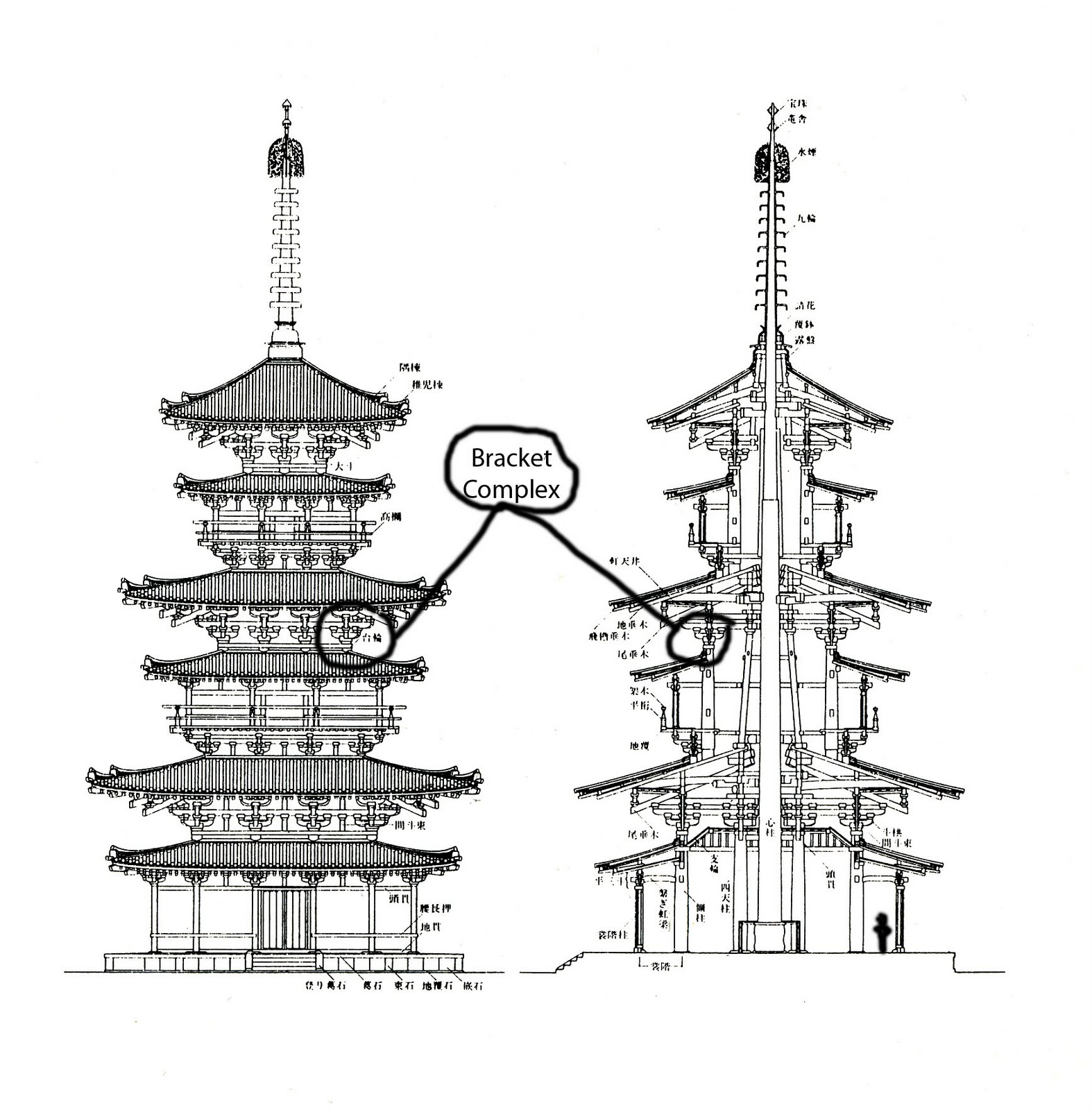 The Yakushiji Pagoda Is Based On Traditional Chinese Building Methods This Method Uses Bracketing To Connect Roof Truss Exterior