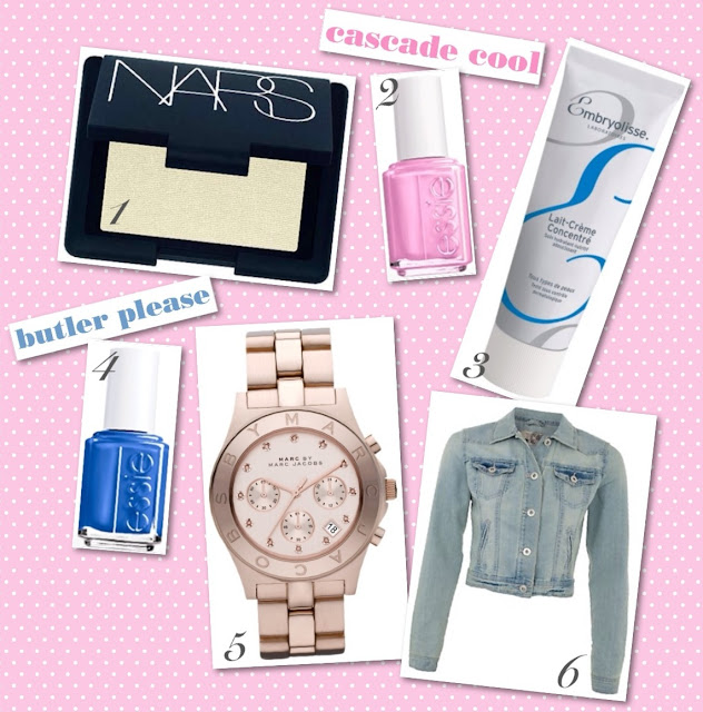 July Wish List Collage