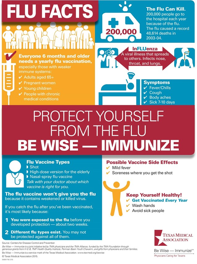 vaccine and influenza illness Perspective from the new england journal of medicine — chasing seasonal influenza — the need for a universal influenza vaccine of disease affecting.