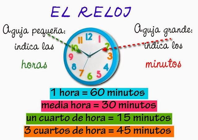 http://www.ceiploreto.es/sugerencias/A_1/Recursosdidacticos/TERCERO/datos/03_mates/U10/01.htm