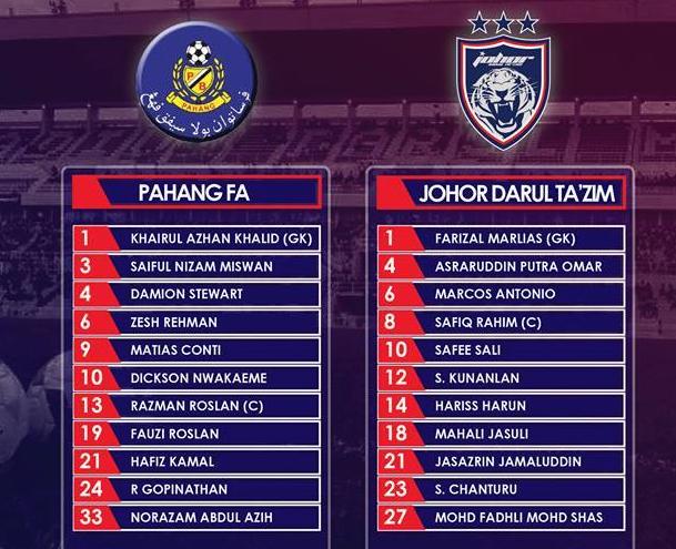 Pahang Layak Ke Pusingan Ketiga Piala FA 2015