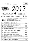 2012 Additional Mathematics