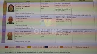 Senarai nama jemaah haji Malaysia yang cedera2