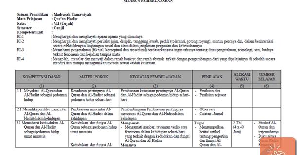 Silabus Mts Kurikulum 2013 Kelas 7 Mata Pelajaran Pai Dan Bahasa Arab Media File Pendidikan