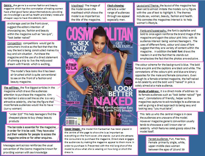 ... Media Studies Production : Cosmopolitan Magazine Front Cover Analysis