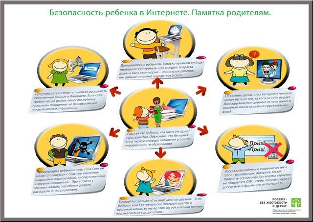 Безопасность детей в Интернте