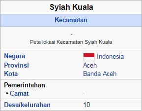 Kode Pos Kecamatan Syiah Kuala Kota Banda Aceh Kode Pos Indonesia