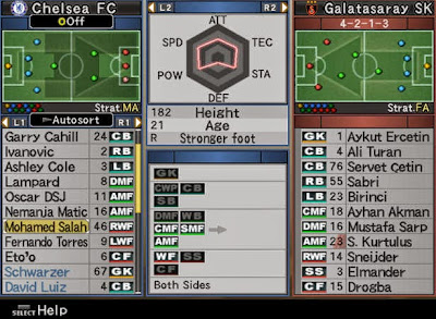 Download Update Pemain PES6 Terbaru Update April 2014