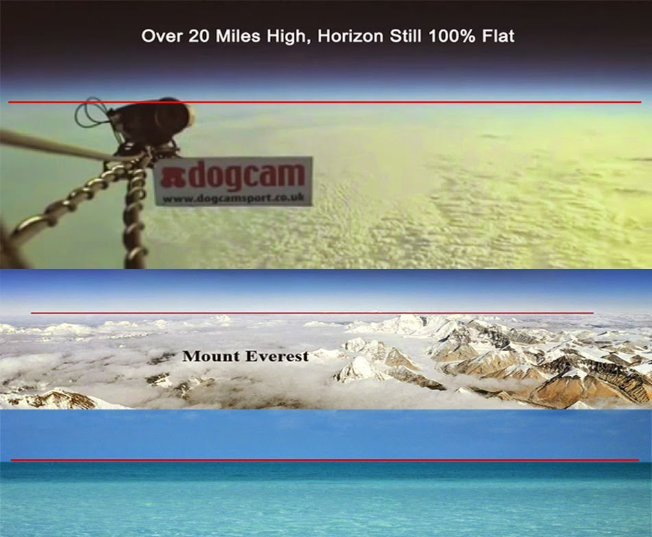 Lack of horizontal curvature Flat-earth-horizon-flat