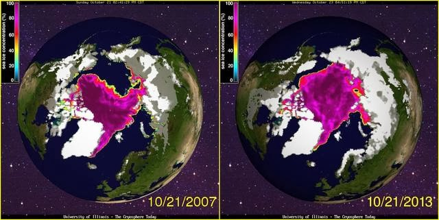 Northern Hemisphere Snow Cover