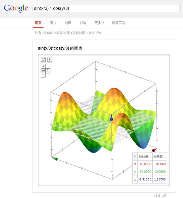 用 Google 搜尋引擎畫三維數學函數圖形