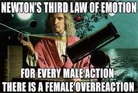 ταδε εφη Newton