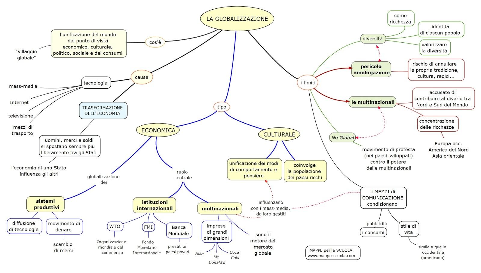 Estremamente MAPPE per la SCUOLA: LA GLOBALIZZAZIONE JT97