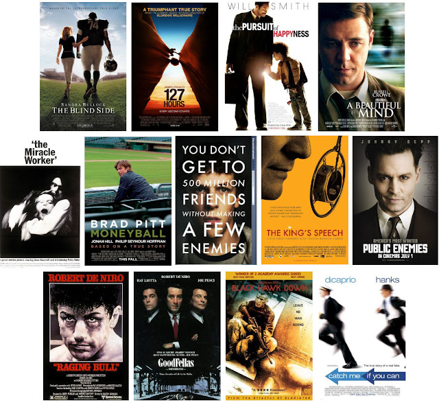 best movies based on true story